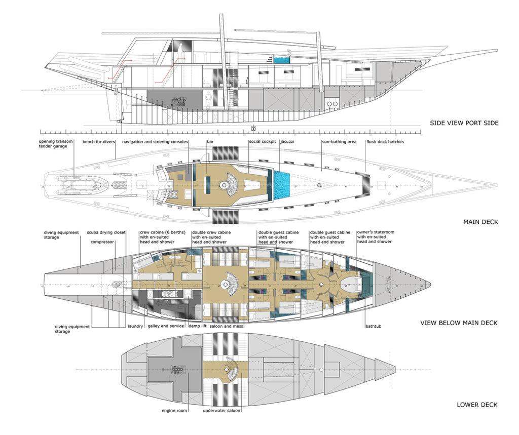 sea 7 design, tropical yacht, layout